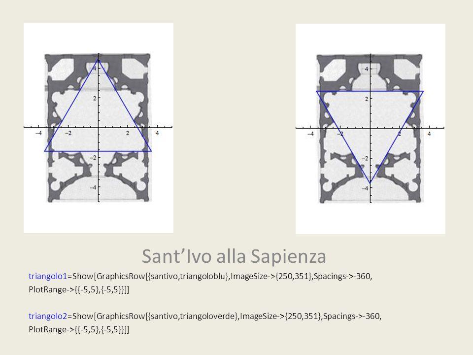 SantIvo alla Sapienza linea1=Show[GraphicsRow[{santivo,lineaverde},ImageSize->{250,351},Spacings->-360,PlotRange->{{-5,5},{-5,5}}]] linea2=Show[GraphicsRow[{santivo,lineablu},ImageSize->{250,351},Spacings->-360,PlotRange->{{-5,5},{-5,5}}]] linea3=Show[GraphicsRow[{santivo,linearossa},ImageSize->{250,351},Spacings->-360,PlotRange->{{-5,5},{-5,5}}]]