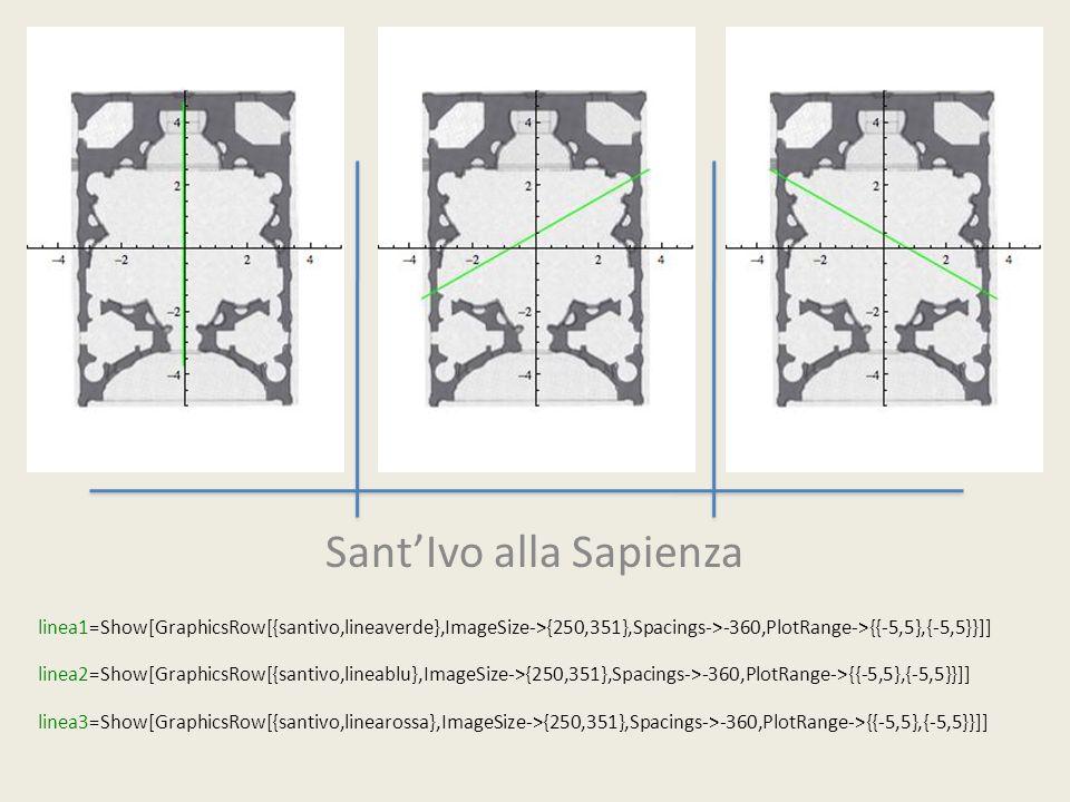 SantIvo alla Sapienza esagono1=Show[GraphicsRow[{santivo,esagonoblu1 },ImageSize->{250,351},Spacings->-360,PlotRange-> {{-5, 5}, {-5, 5}}]] esagono2=Show[GraphicsRow[{santivo,esagonoblu2 },ImageSize->{250,351},Spacings->-360,PlotRange-> {{-5,5},{-5,5}}]] esagono3=Show[GraphicsRow[{santivo, esagonoverde1},ImageSize->{250,351}, Spacings->-360,PlotRange->{{-5,5},{-5,5}}]] esagono4=Show[GraphicsRow[{santivo, esagonoverde2},ImageSize->{250,351}, Spacings->-360,PlotRange->{{-5, 5},{-5, 5}}]]