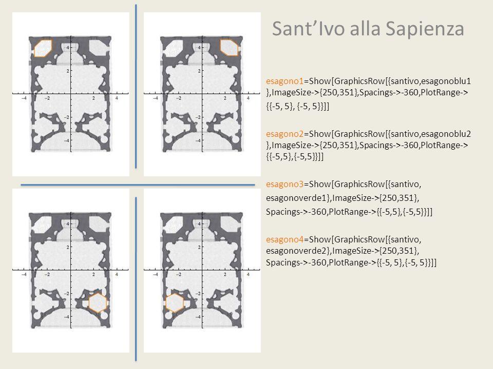 SantIvo alla Sapienza Graficorette2= Show[GraphicsRow[ {santivo,triangoloblu,triangoloverde,lineaverde, lineablu,linearossa,esagonoblu1,esagonoblu2, esagonoverde1,esagonoverde2}, ImageSize->{250,351}, Spacings->-360, PlotRange->{{-5,5},{-5,5}}]]