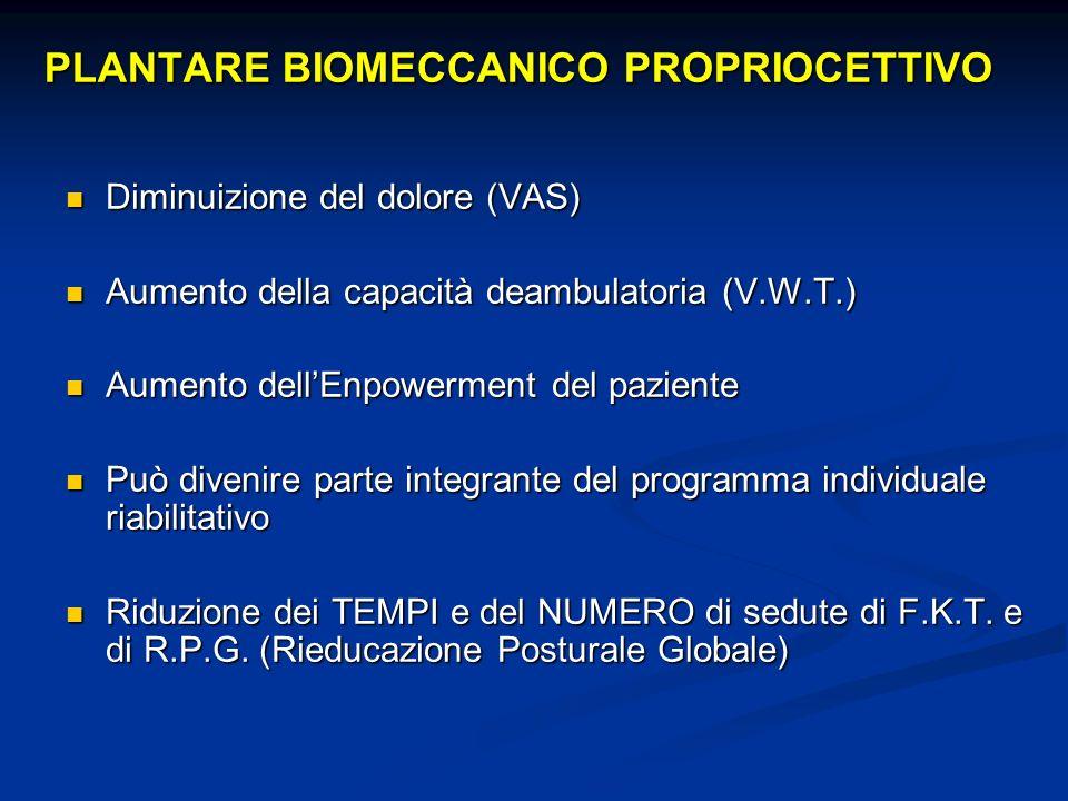 PLANTARE BIOMECCANICO PROPRIOCETTIVO Diminuizione del dolore (VAS) Diminuizione del dolore (VAS) Aumento della capacità deambulatoria (V.W.T.) Aumento