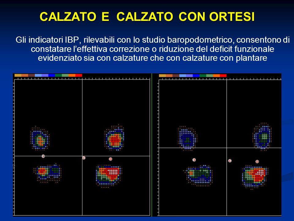 CALZATO E CALZATO CON ORTESI Gli indicatori IBP, rilevabili con lo studio baropodometrico, consentono di constatare leffettiva correzione o riduzione