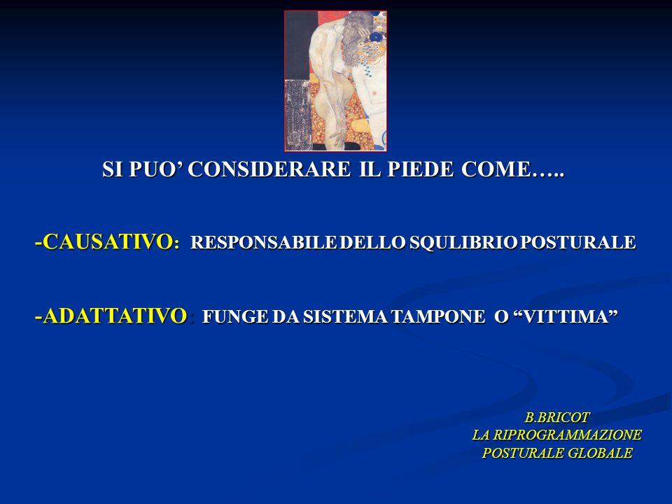 -CAUSATIVO : RESPONSABILE DELLO SQULIBRIO POSTURALE -ADATTATIVO: FUNGE DA SISTEMA TAMPONE O VITTIMA B.BRICOT LA RIPROGRAMMAZIONE POSTURALE GLOBALE SI