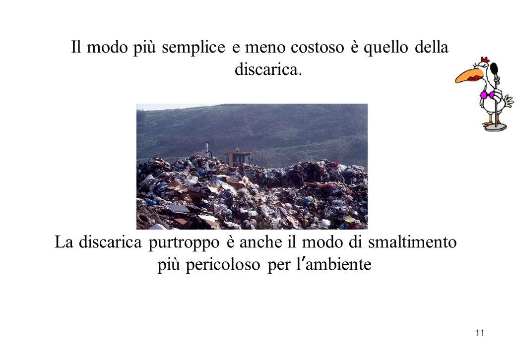 11 Il modo più semplice e meno costoso è quello della discarica. La discarica purtroppo è anche il modo di smaltimento più pericoloso per l ambiente