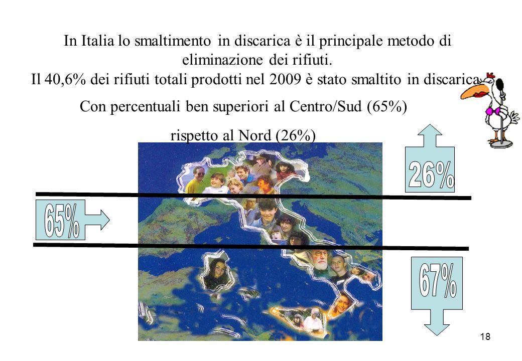 18 In Italia lo smaltimento in discarica è il principale metodo di eliminazione dei rifiuti. Il 40,6% dei rifiuti totali prodotti nel 2009 è stato sma