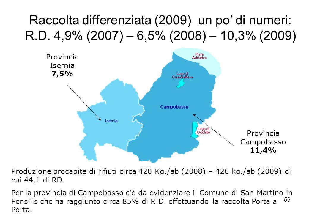56 Raccolta differenziata (2009) un po di numeri: R.D. 4,9% (2007) – 6,5% (2008) – 10,3% (2009) Provincia Isernia 7,5% Provincia Campobasso 11,4% Prod