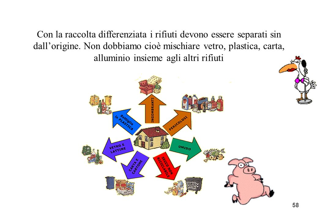 58 Con la raccolta differenziata i rifiuti devono essere separati sin dallorigine. Non dobbiamo cioè mischiare vetro, plastica, carta, alluminio insie