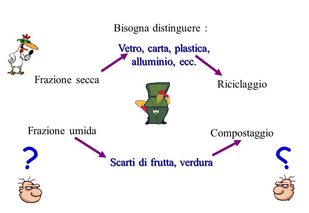 59 Bisogna distinguere : Frazione secca Frazione umida Vetro, carta, plastica, alluminio, ecc. Scarti di frutta, verdura Riciclaggio Compostaggio