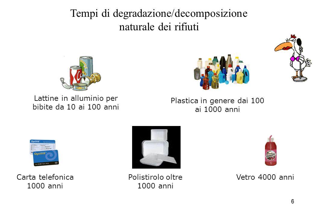 6 Tempi di degradazione/decomposizione naturale dei rifiuti Vetro 4000 anniCarta telefonica 1000 anni Lattine in alluminio per bibite da 10 ai 100 ann