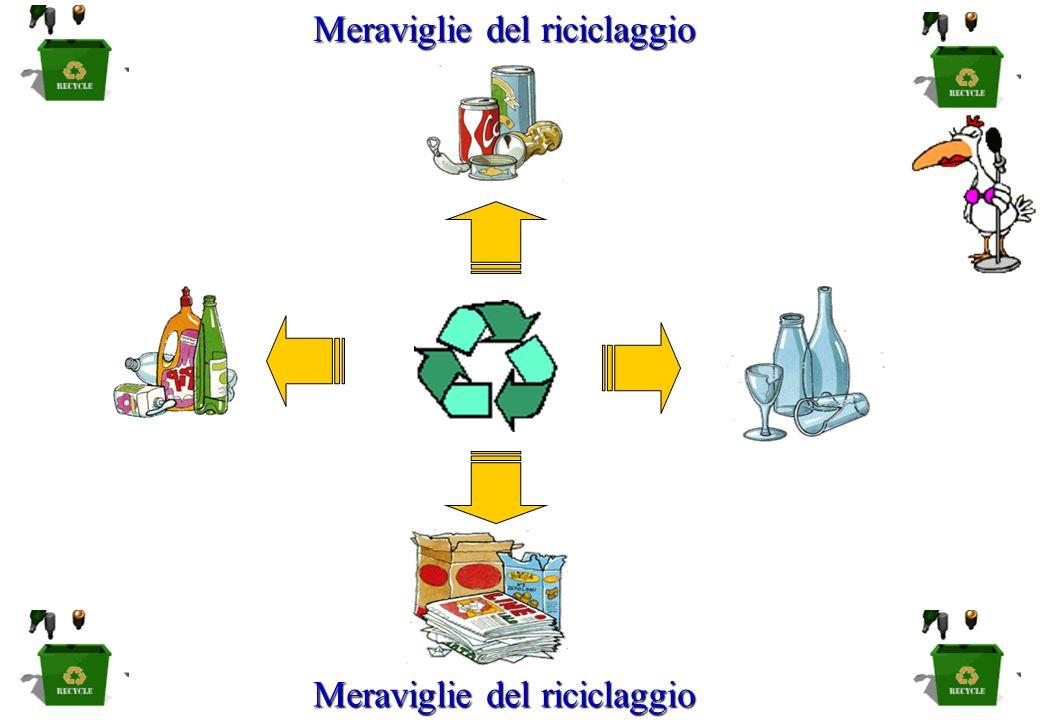 60 Meraviglie del riciclaggio Meraviglie del riciclaggio