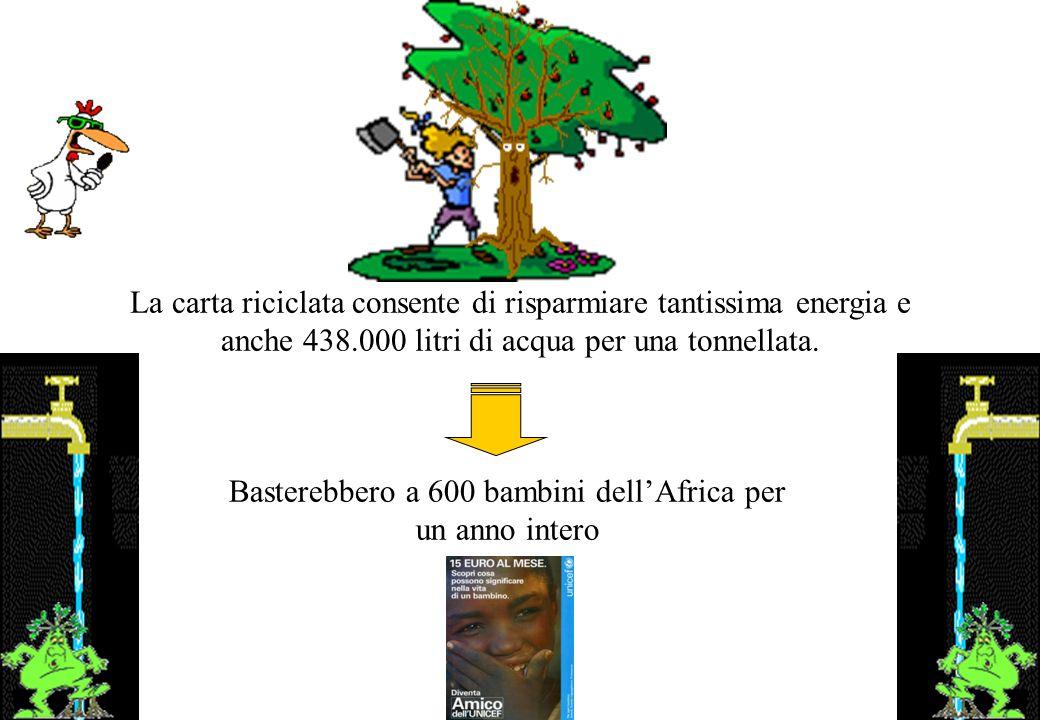 68 Basterebbero a 600 bambini dellAfrica per un anno intero La carta riciclata consente di risparmiare tantissima energia e anche 438.000 litri di acq