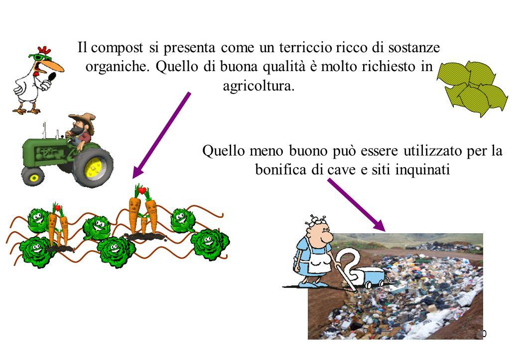 70 Il compost si presenta come un terriccio ricco di sostanze organiche. Quello di buona qualità è molto richiesto in agricoltura. Quello meno buono p