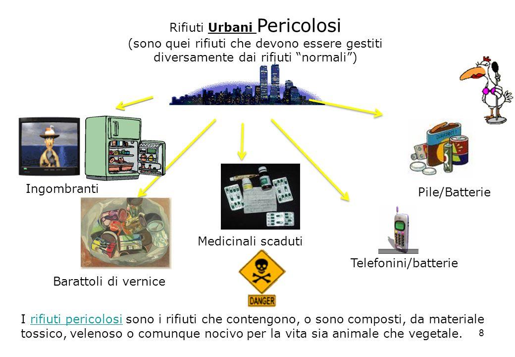8 Rifiuti Urbani Pericolosi (sono quei rifiuti che devono essere gestiti diversamente dai rifiuti normali) Ingombranti Medicinali scaduti Pile/Batteri
