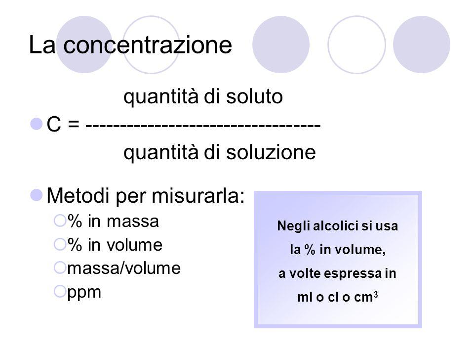 La concentrazione quantità di soluto C = ---------------------------------- quantità di soluzione Metodi per misurarla: % in massa % in volume massa/v