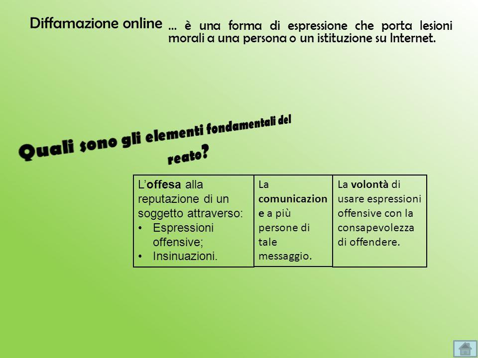 Diffamazione online … è una forma di espressione che porta lesioni morali a una persona o un istituzione su Internet. Loffesa alla reputazione di un s