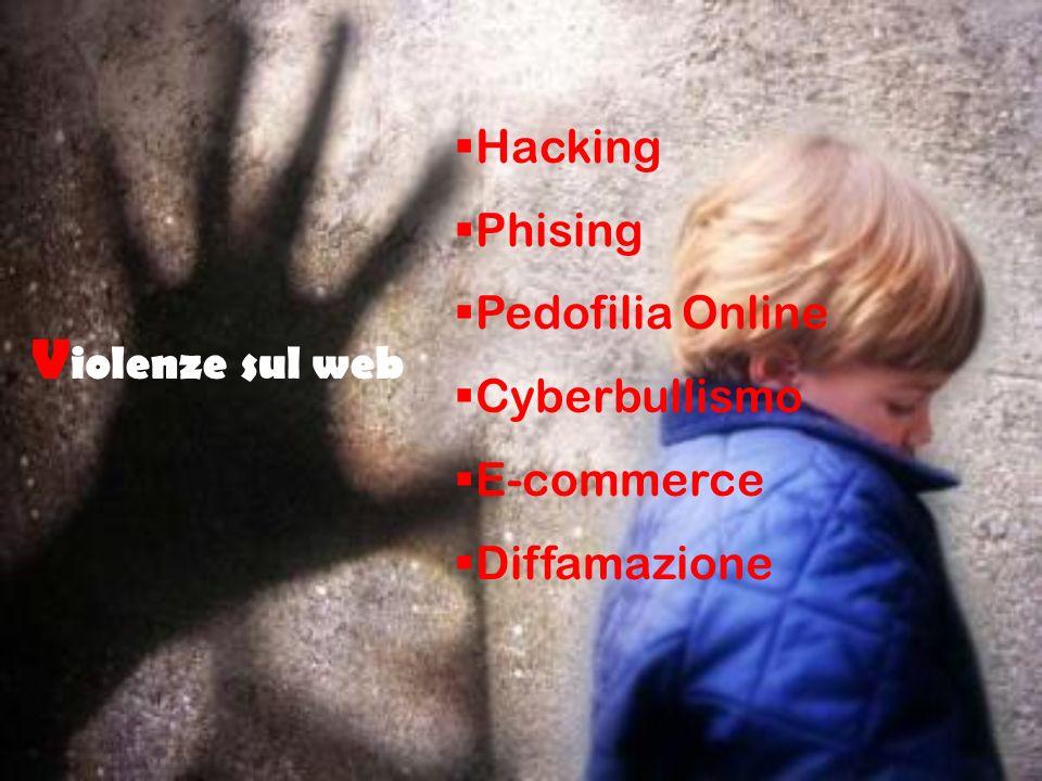V iolenze sul web Hacking Phising Pedofilia Online Cyberbullismo E-commerce Diffamazione