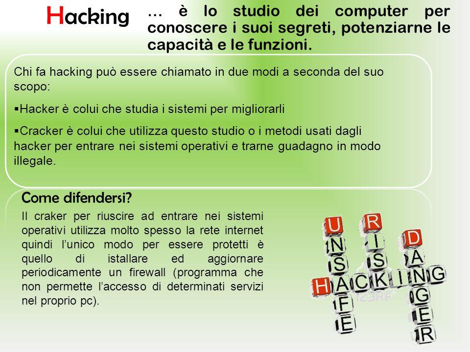 H acking … è lo studio dei computer per conoscere i suoi segreti, potenziarne le capacità e le funzioni. Chi fa hacking può essere chiamato in due mod