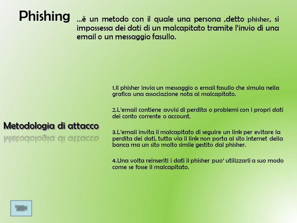 Phishing …è un metodo con il quale una persona,detto phisher, si impossessa dei dati di un malcapitato tramite linvio di una email o un messaggio fasu