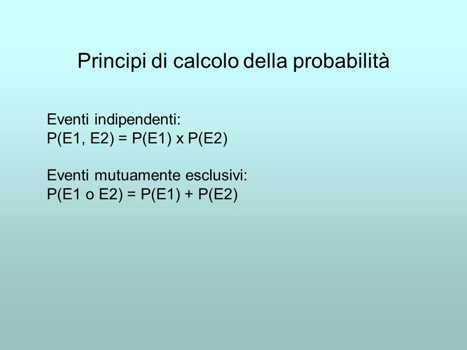 Principi di calcolo della probabilità Eventi indipendenti: P(E1, E2) = P(E1) x P(E2) Eventi mutuamente esclusivi: P(E1 o E2) = P(E1) + P(E2)