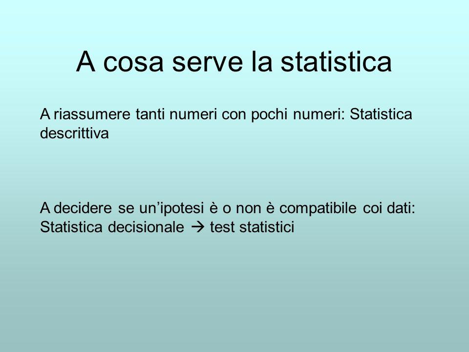 A cosa serve la statistica A riassumere tanti numeri con pochi numeri: Statistica descrittiva A decidere se unipotesi è o non è compatibile coi dati: