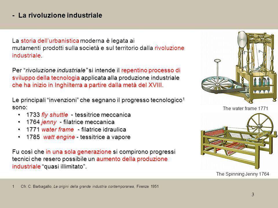 3 - La rivoluzione industriale La storia dellurbanistica moderna è legata ai mutamenti prodotti sulla società e sul territorio dalla rivoluzione indus