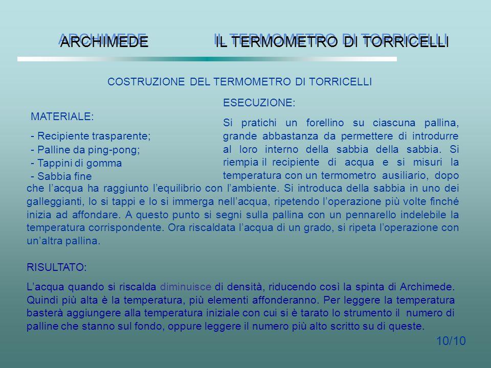 ARCHIMEDE ARCHIMEDE Sapresti spiegarti il funzionamento del termometro di Torricelli? Si tratta di un termometro che sfrutta le proprietà di galleggia
