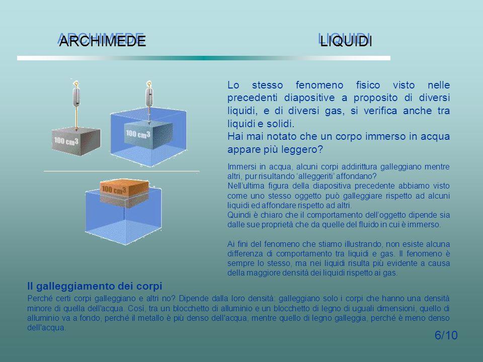 ARCHIMEDE ARCHIMEDE Se in un recipiente mettiamo liquidi a diversa densità cosa succede? Supponiamo ad esempio di utilizzare: miele, acqua, olio ed al