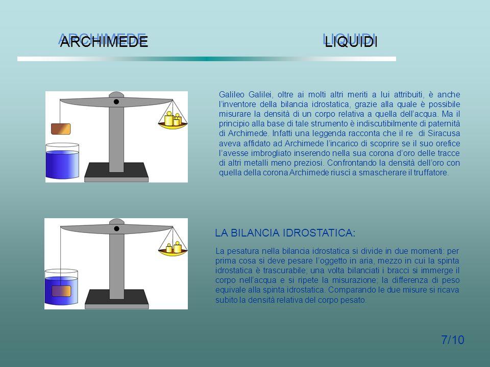 ARCHIMEDE ARCHIMEDE Lo stesso fenomeno fisico visto nelle precedenti diapositive a proposito di diversi liquidi, e di diversi gas, si verifica anche t