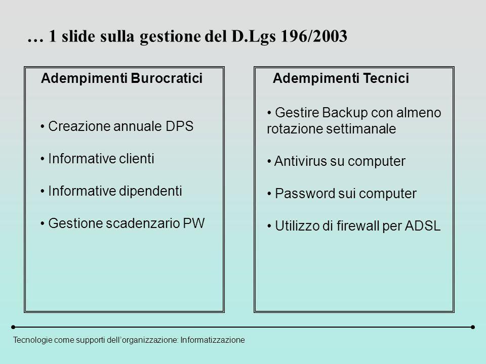 Tecnologie come supporti dellorganizzazione: Informatizzazione … 1 slide sulla gestione del D.Lgs 196/2003 Adempimenti BurocraticiAdempimenti Tecnici Creazione annuale DPS Informative clienti Informative dipendenti Gestione scadenzario PW Gestire Backup con almeno rotazione settimanale Antivirus su computer Password sui computer Utilizzo di firewall per ADSL