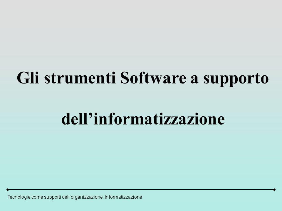 Tecnologie come supporti dellorganizzazione: Informatizzazione Gli strumenti Software a supporto dellinformatizzazione