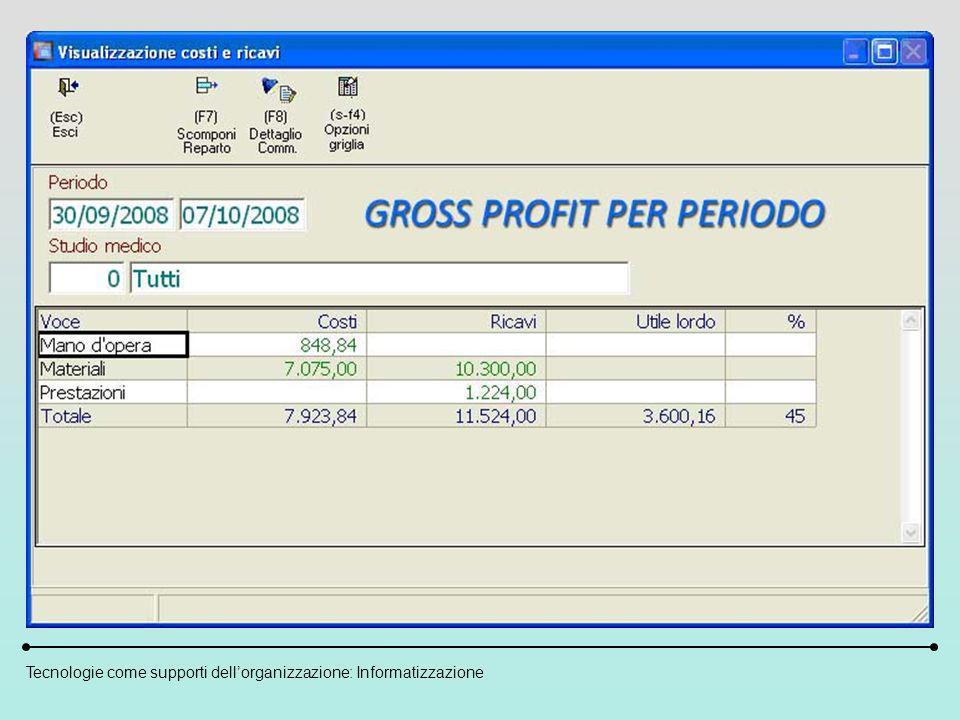 Tecnologie come supporti dellorganizzazione: Informatizzazione