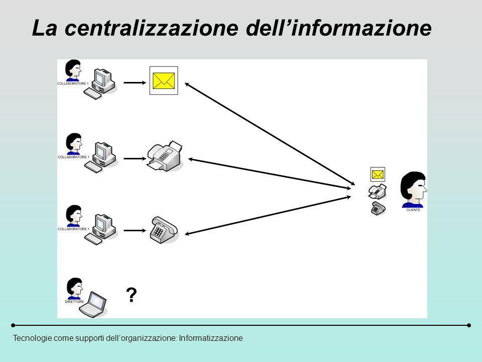 Tecnologie come supporti dellorganizzazione: Informatizzazione .