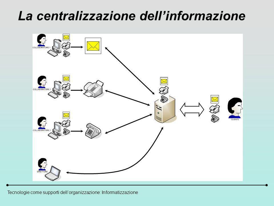 Tecnologie come supporti dellorganizzazione: Informatizzazione La centralizzazione dellinformazione