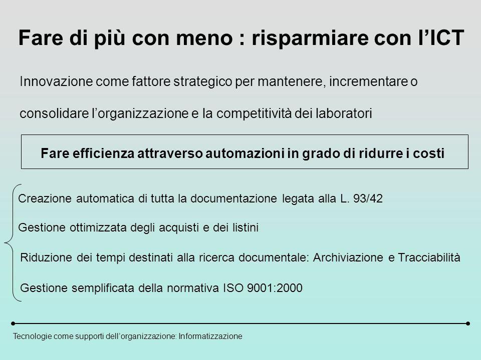 Tecnologie come supporti dellorganizzazione: Informatizzazione Innovazione come fattore strategico per mantenere, incrementare o consolidare lorganizzazione e la competitività dei laboratori Gestione ottimizzata degli acquisti e dei listini Riduzione dei tempi destinati alla ricerca documentale: Archiviazione e Tracciabilità Gestione semplificata della normativa ISO 9001:2000 Fare di più con meno : risparmiare con lICT Creazione automatica di tutta la documentazione legata alla L.
