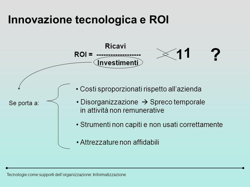 Tecnologie come supporti dellorganizzazione: Informatizzazione Innovazione tecnologica e ROI Ricavi ROI = ------------------- Investimenti 1 .