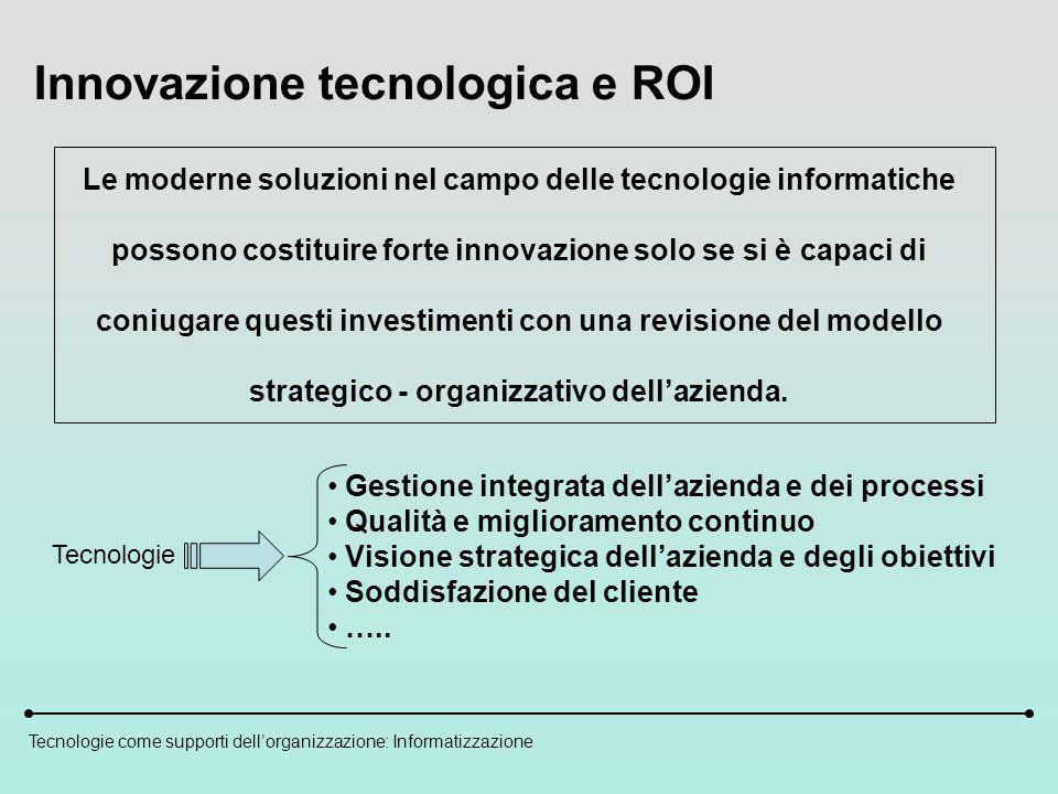 Tecnologie come supporti dellorganizzazione: Informatizzazione Innovazione tecnologica e ROI Le moderne soluzioni nel campo delle tecnologie informatiche possono costituire forte innovazione solo se si è capaci di coniugare questi investimenti con una revisione del modello strategico - organizzativo dellazienda.
