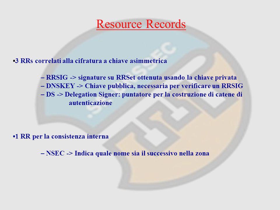 Resource Records 3 RRs correlati alla cifratura a chiave asimmetrica – RRSIG -> signature su RRSet ottenuta usando la chiave privata – DNSKEY -> Chiave pubblica, necessaria per verificare un RRSIG – DS -> Delegation Signer: puntatore per la costruzione di catene di autenticazione 1 RR per la consistenza interna – NSEC -> Indica quale nome sia il successivo nella zona