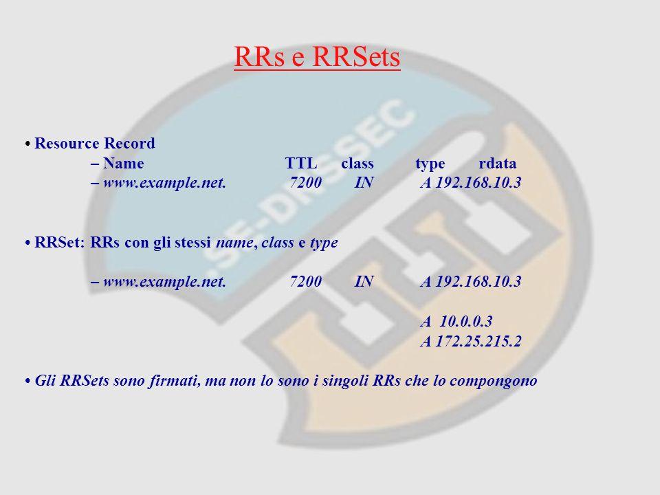 RRs e RRSets Resource Record – Name TTL class type rdata – www.example.net.7200INA 192.168.10.3 RRSet: RRs con gli stessi name, class e type – www.example.net.7200INA 192.168.10.3 A 10.0.0.3 A 172.25.215.2 Gli RRSets sono firmati, ma non lo sono i singoli RRs che lo compongono