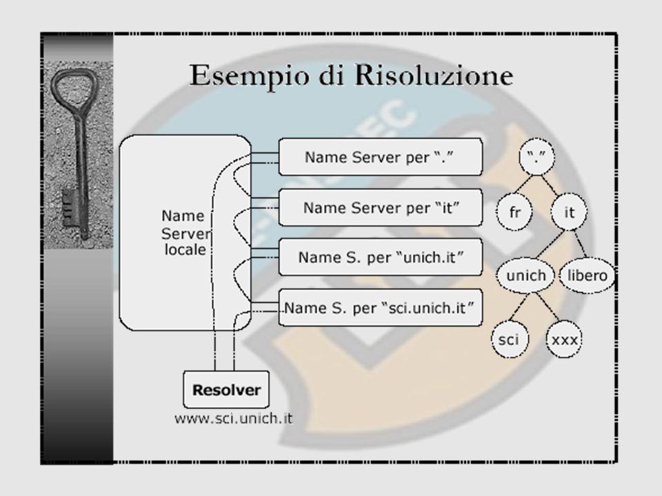 DNSSEC chain of trust host.foo.com.Riceve lRRs: A, SIG, KEY KEY per com.
