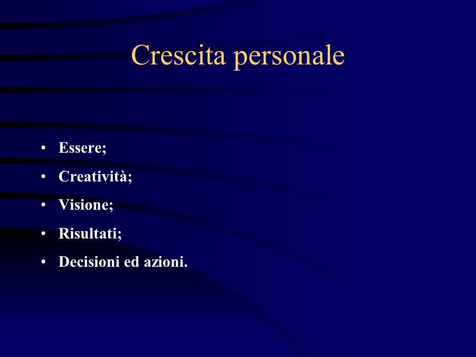Crescita personale Essere; Creatività; Visione; Risultati; Decisioni ed azioni.