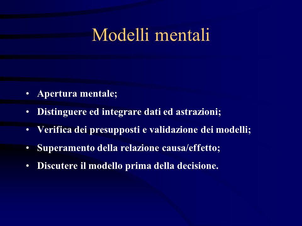 Modelli mentali Apertura mentale; Distinguere ed integrare dati ed astrazioni; Verifica dei presupposti e validazione dei modelli; Superamento della r