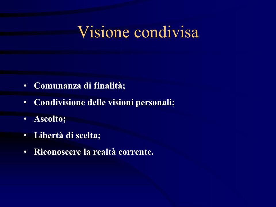 Visione condivisa Comunanza di finalità; Condivisione delle visioni personali; Ascolto; Libertà di scelta; Riconoscere la realtà corrente.