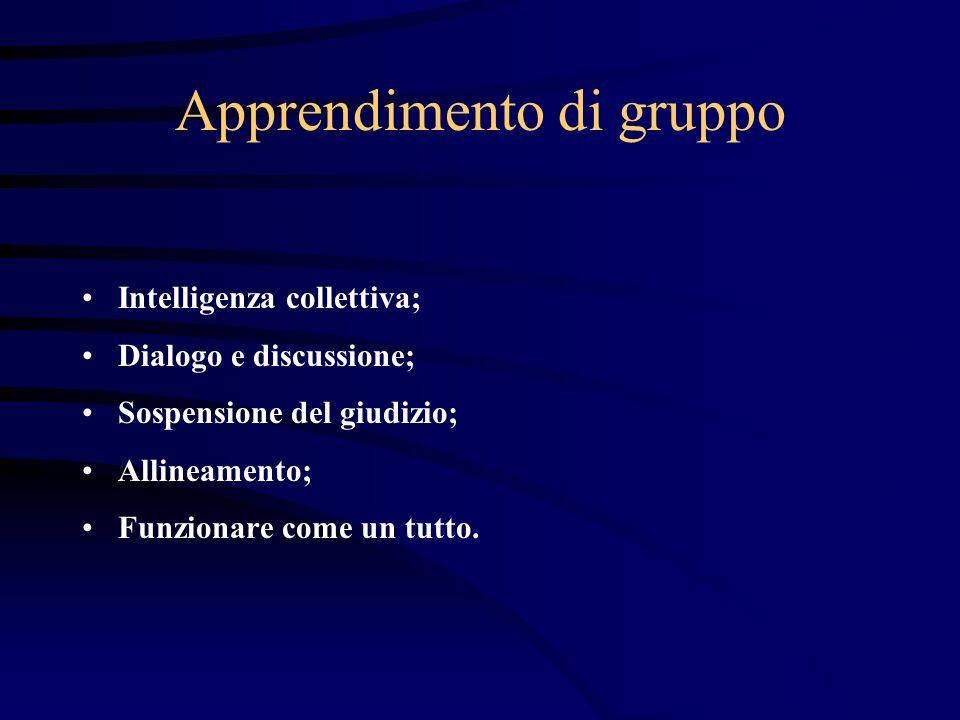 Apprendimento di gruppo Intelligenza collettiva; Dialogo e discussione; Sospensione del giudizio; Allineamento; Funzionare come un tutto.