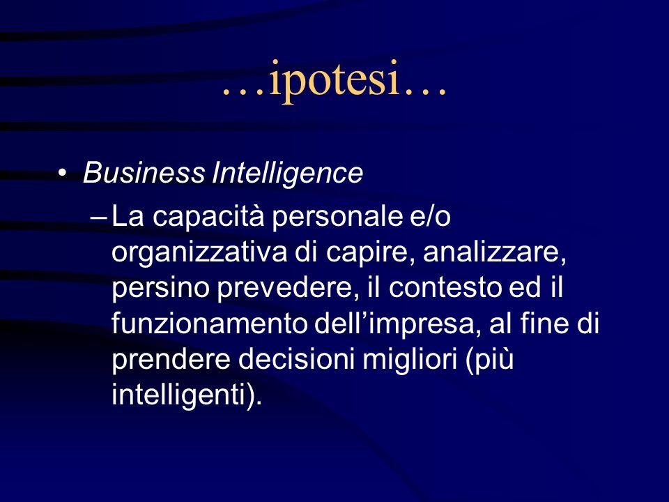 …ipotesi… Business Intelligence –La capacità personale e/o organizzativa di capire, analizzare, persino prevedere, il contesto ed il funzionamento del