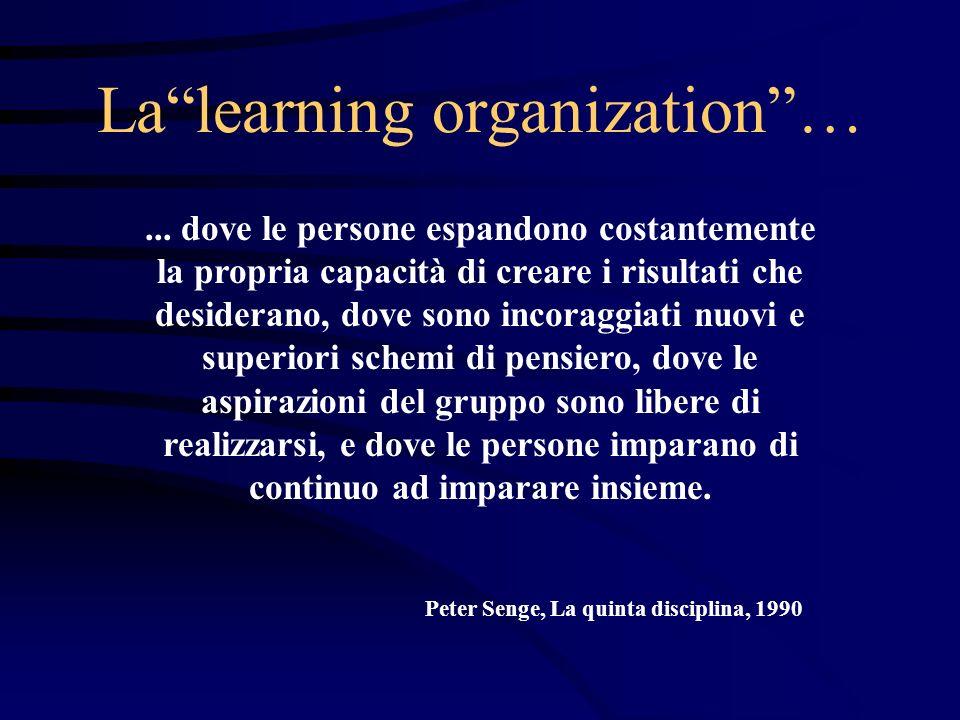 …o organizzazione che apprende… La learning organization e una organizzazione capace di creare, acquisire e trasferire conoscenza, e di modificare quindi il suo comportamento per riflettere nuova conoscenza e comprensione.