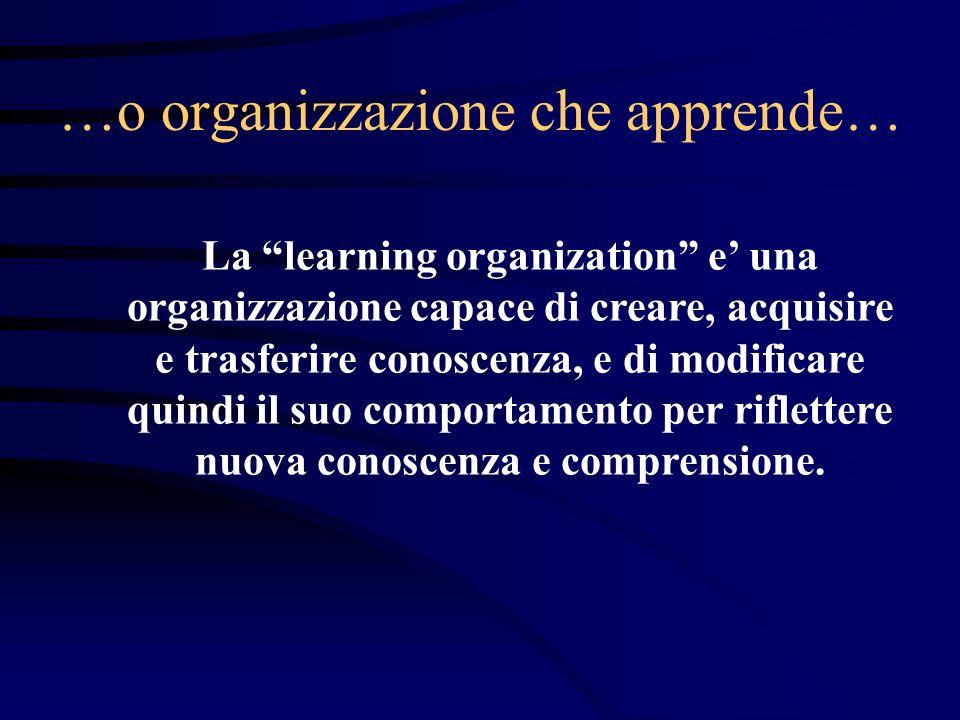 …e diventa più intelligente Senge suggerisce ladozione di cinque tecnologie come base della Learning Organization: pensiero sistemico; crescita personale; modelli mentali; visione condivisa; apprendimento di gruppo.