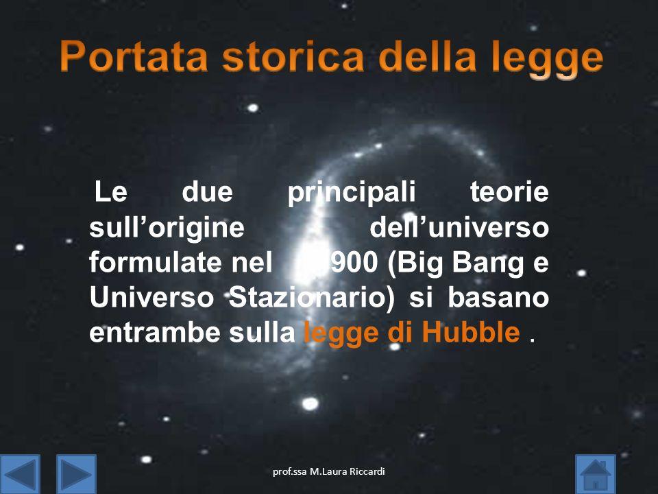 Le due principali teorie sullorigine delluniverso formulate nel 900 (Big Bang e Universo Stazionario) si basano entrambe sulla legge di Hubble. prof.s