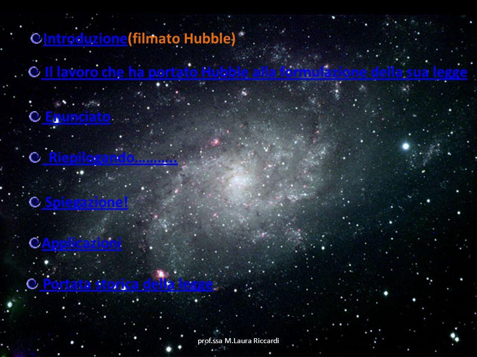 Il lavoro che ha portato Hubble alla formulazione della sua legge Enunciato Riepilogando……….. Spiegazione! Applicazioni Portata storica della legge In