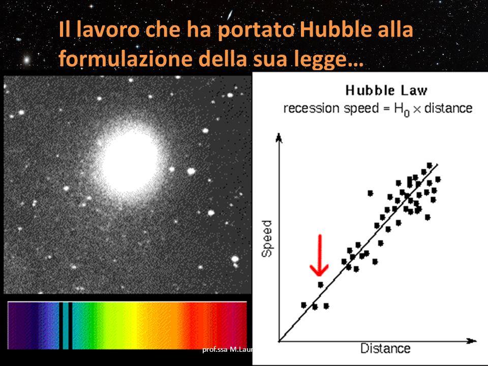 Il lavoro che ha portato Hubble alla formulazione della sua legge… Dai dati sperimentali (letture spettrofotometriche) in suo possesso relativi a gala