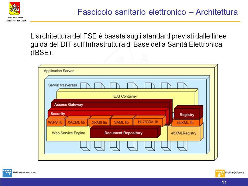 Assessorato alla Sanità Larchitettura del FSE è basata sugli standard previsti dalle linee guida del DIT sullInfrastruttura di Base della Sanità Elettronica (IBSE).