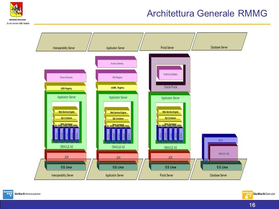 Assessorato alla Sanità Architettura Generale RMMG 16